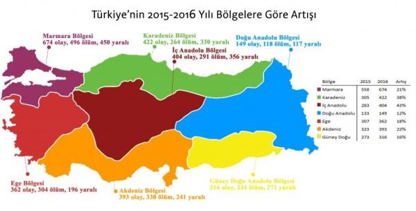 1_turkiye-bolgeler-hartasi-renkli.2016-bölgeler