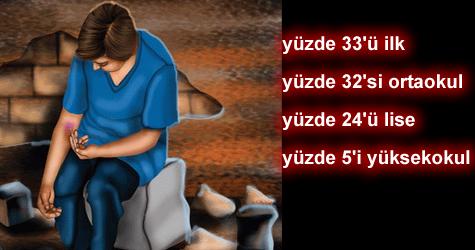 uyusturucu2