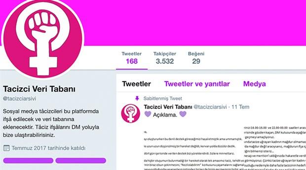 Twitter'da 'Tacizci veri tabanı' açıldı: İfşa edilecekler