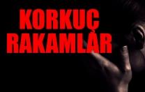 Türkiye'de kadınların yüzde 93'ü 'cinsel tacize' uğruyor!