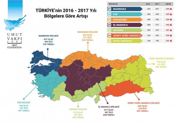 TURKIYE SILAHLI SIDDET HARITA 2017