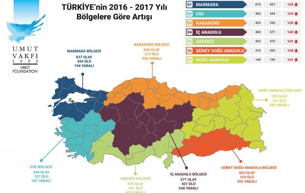 2017 Cinayet-Şiddet haritası