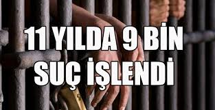 Trabzon'da 11 yılda 9 bin suç işlendi