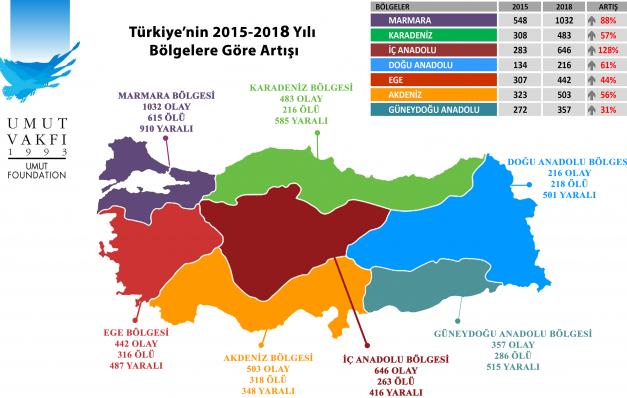 2018'in şiddet haritası